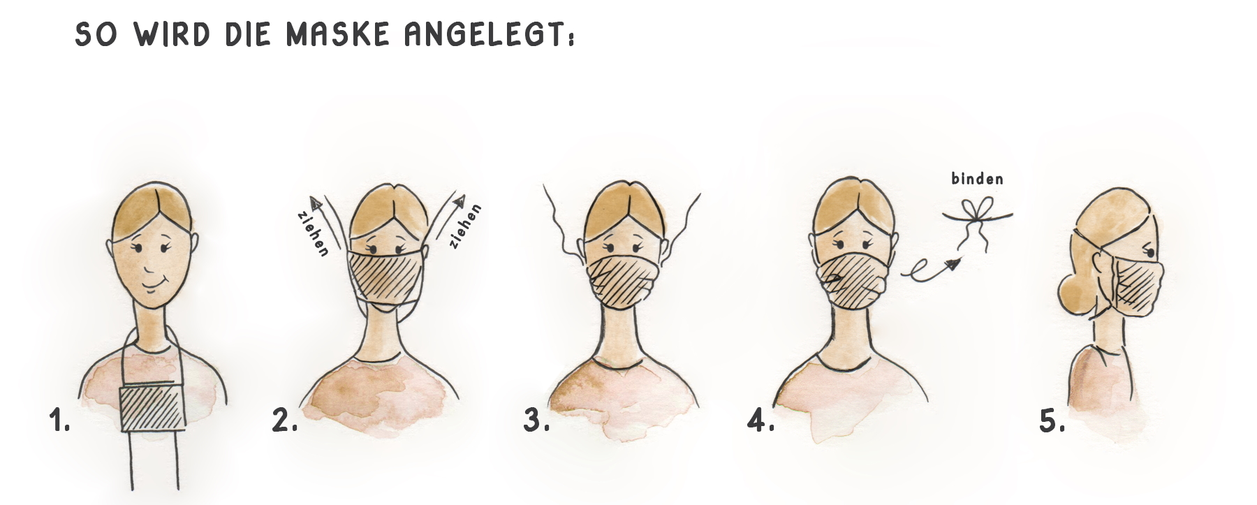 Anleitung-Anlegen-BehelfsMundMaske